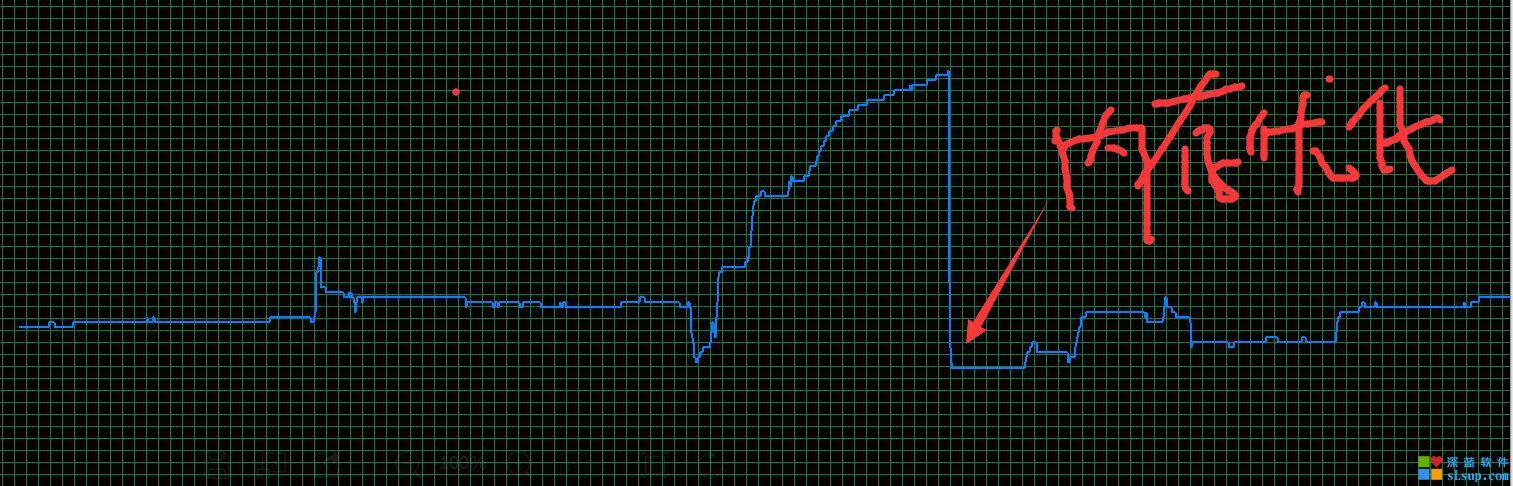 [深蓝原创] 吃鸡内存专用优化V3 -  单文件 绿色 无窗口版 SVIP绿色下载